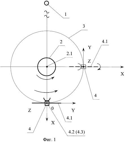 Способ компоновки космического аппарата