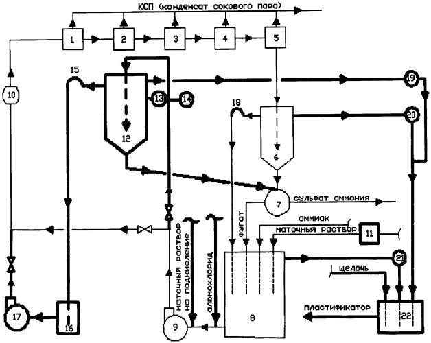 Способ переработки сернокислотных отходов акрилатных производств и установка для его осуществления