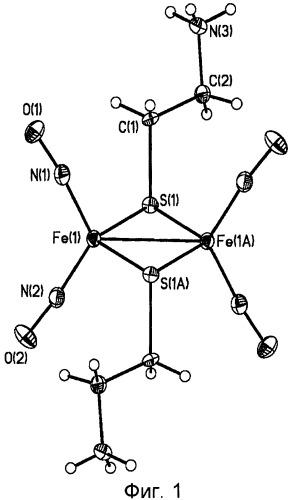 Водорастворимые биядерные катионные нитрозильные комплексы железа с природными алифатическими тиолилами, обладающие цитотоксической, апоптотической и no-донорной активностью