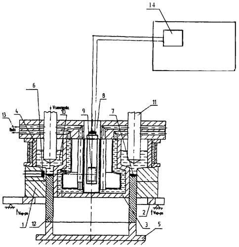 Устройство для изготовления котельных и паропроводных труб среднего и большого диаметра методом электрошлакового переплава