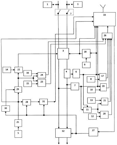 Адаптивная станция катодной защиты трубопроводов от коррозии