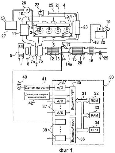 Система обнаружения неисправностей и способ обнаружения неисправностей для двигателя внутреннего сгорания