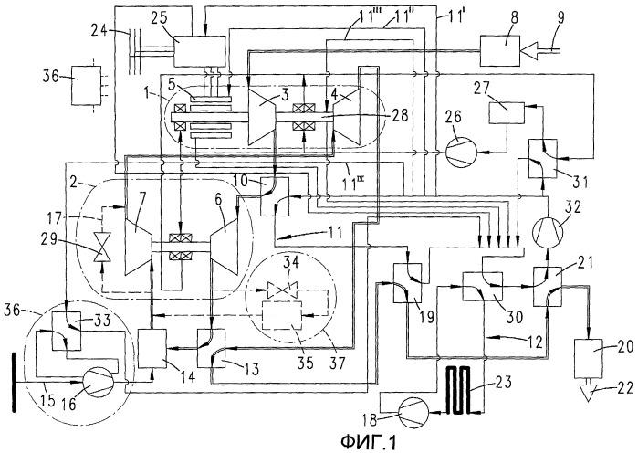 Способ эксплуатации отопительной системы здания и газотурбинная отопительная система здания