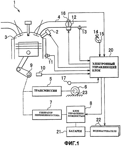 Устройство и способ для управления двигателем внутреннего сгорания, установленным на транспортном средстве