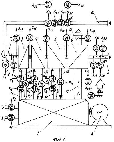 Автоматизированная комбинированная установка по комплексной утилизации тепловой энергии дизельного двигателя