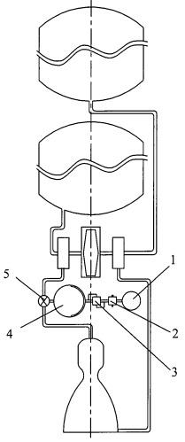 Способ повышения энергетики жидких компонентов топлива ракет-носителей с жидкостными ракетными двигателями и устройство для его реализации