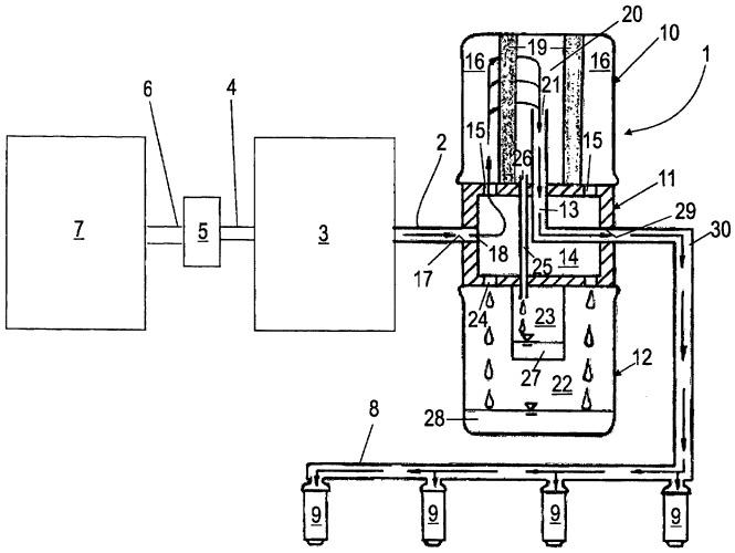 Маслоотделитель для работающих на газовом топливе двигателей внутреннего сгорания