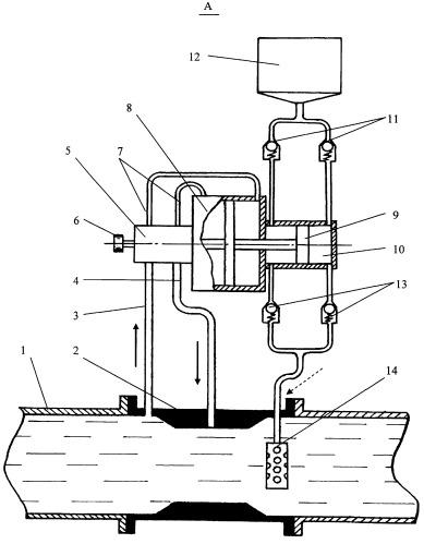 Дозатор подачи реагента в трубопровод