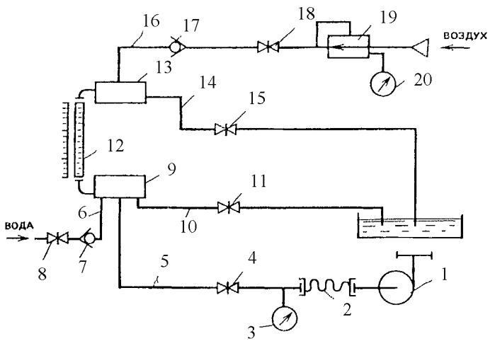 Стенд для проверки герметичности водопенных коммуникаций