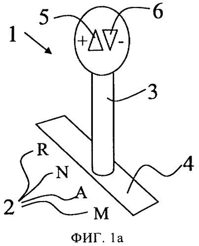 Способ регулировки предельной частоты вращения, автоматически выбранной при переключении передач транспортного средства