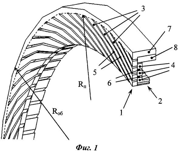 Компактное пальчиковое уплотнение