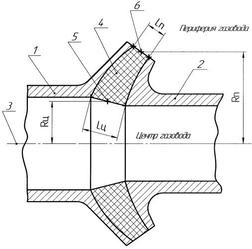 Гибкое соединение газоводов с общей осью