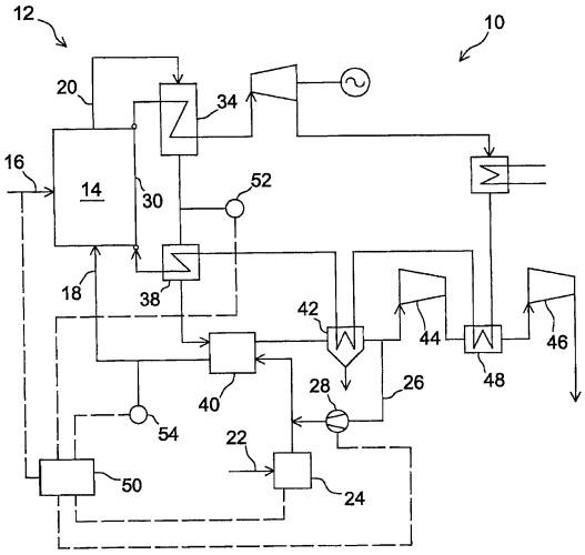 Способ управления процессом генерирования мощности на энергетической установке