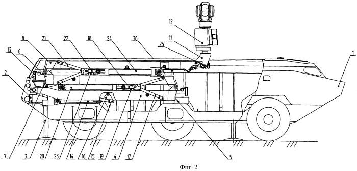 Самоходная установка с подъемно-мачтовым устройством