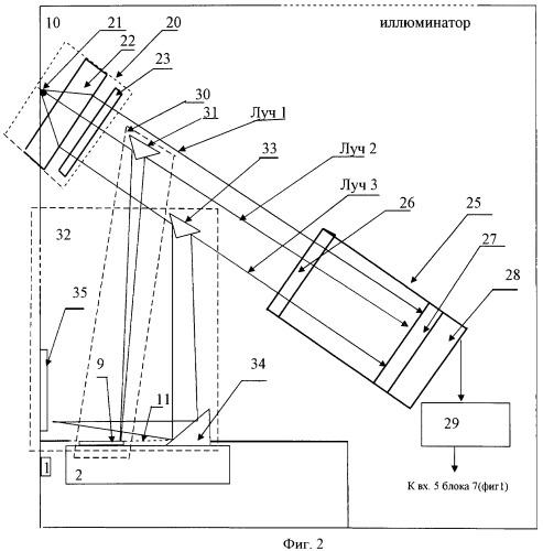 Способ астроинерциальной навигации и устройство для его реализации