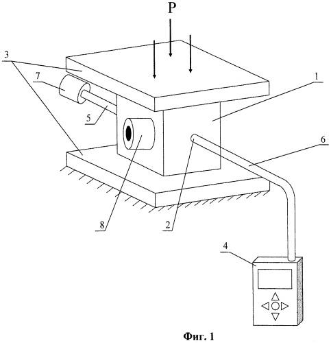 Способ оценки напряженно-деформированного состояния массива горных пород и строительных сооружений и устройство для его осуществления