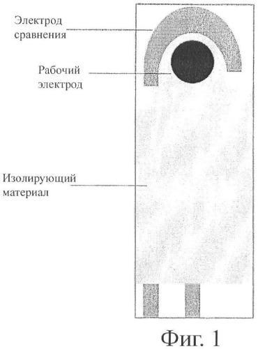 Способ изготовления модифицированных электродов, электроды, полученные указанным способом, и энзимные биосенсоры, включающие указанные электроды