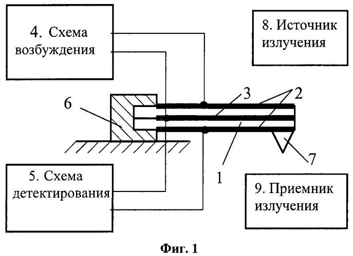 Устройство для измерения параметров рельефа поверхности и механических свойств материалов