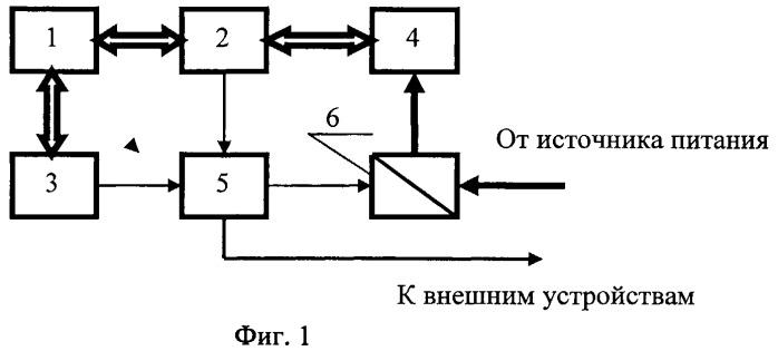 Способ определения коэффициента сцепления колеса с поверхностью искусственного покрытия