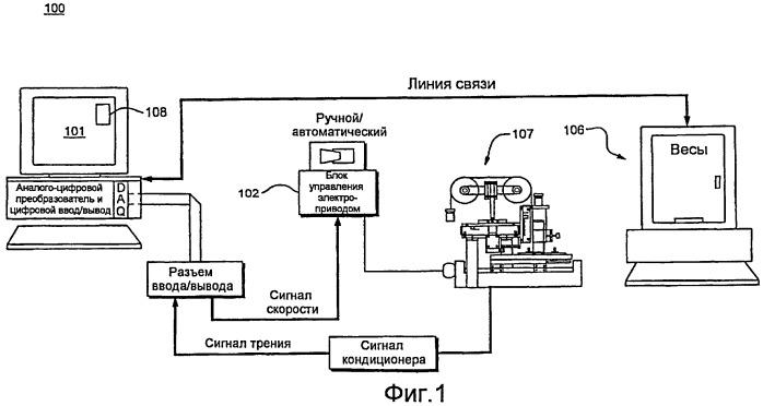 Устройство для исследования отслаивания-скольжения-продуктивности для снятия характеристик дезодорирующих и антиперспирантных стержней