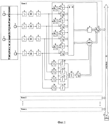 Способ акустико-эмиссионного контроля качества сварного шва в процессе сварки и устройство для его осуществления