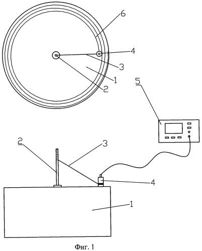 Способ ручного ультразвукового контроля (варианты)