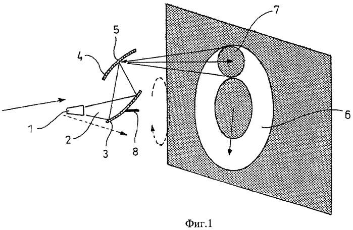 Устройство для формирования изображения проверяемых объектов посредством электромагнитных волн, прежде всего, для контроля пассажиров на наличие подозрительных предметов