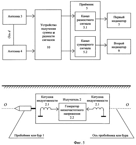 Способ определения местоположения пробойника или бура в грунте и устройство для его реализации