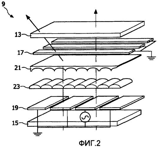 Автостереоскопическое устройство отображения, использующее матрицы управляемых жидкокристаллических линз для переключения режимов 3d/2d
