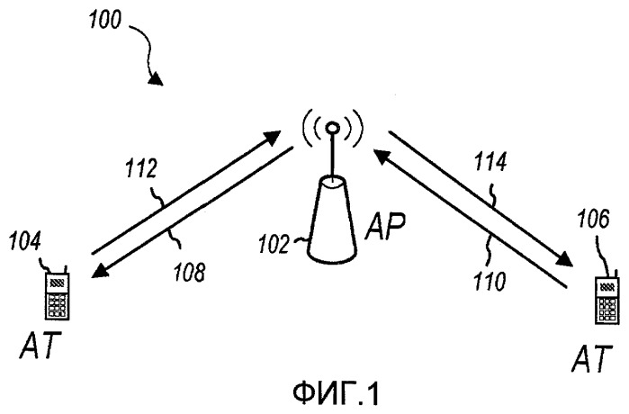 Способы и устройства для осуществления операций по дереву каналов