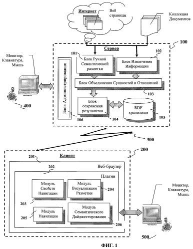 Семантическая навигация по веб-контенту и коллекциям документов