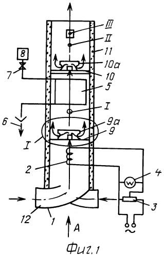 Лабораторная установка по термодинамике