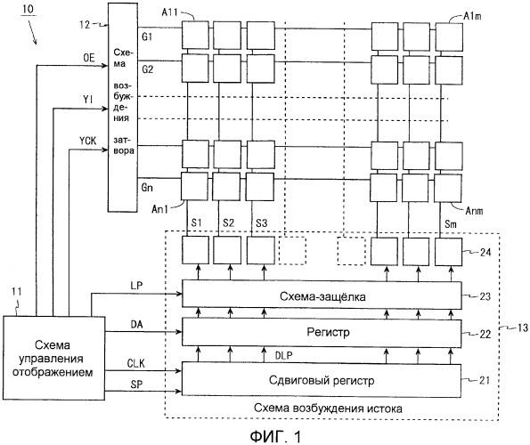 Устройство отображения, схема пикселя и способ для приведения их в действие