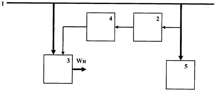 Способ извлечения энергии высших гармоник одной или нескольких фиксированных частот