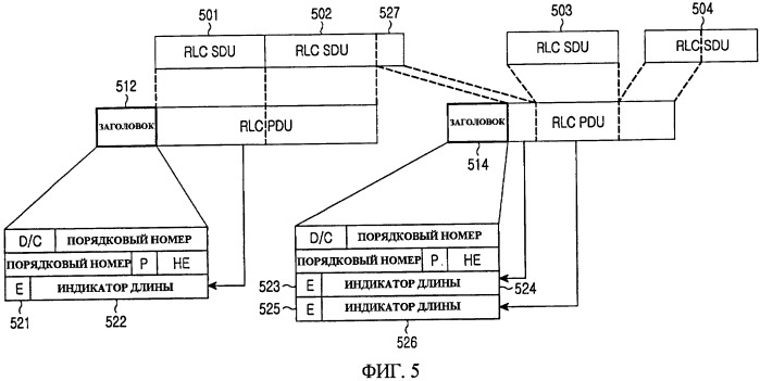 Способ и устройство для передачи и приема пакетного модуля данных в системе мобильной связи