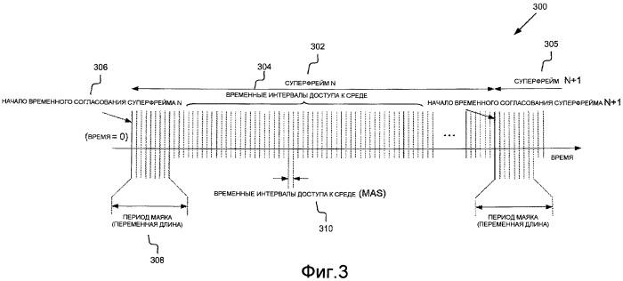 Устройство и способ резервирования каналов в беспроводных системах связи