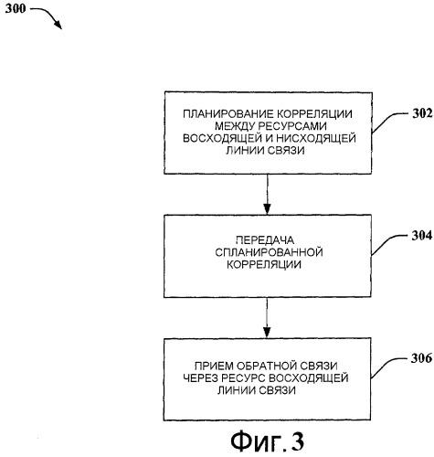 Передача отчетов в многоадресном/широковещательном режиме в беспроводных сетях