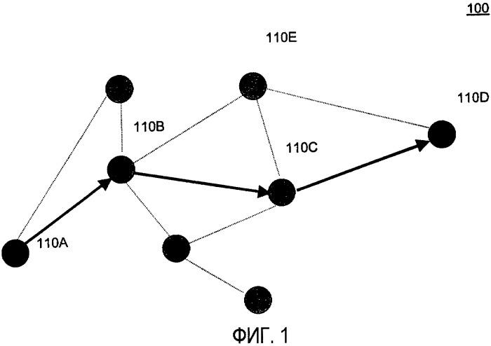 Способ резервирования ресурсов с гарантией максимальной задержки для многосегментной передачи в сети беспроводной связи с распределенным доступом