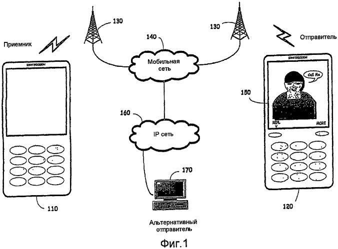 Устройство и способ для обеспечения и отображения анимированных sms-сообщений