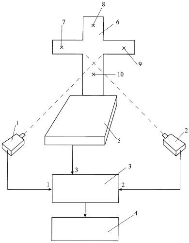 Аппаратный комплекс для регистрации, анализа и моделирования структурно-двигательного аппарата человека