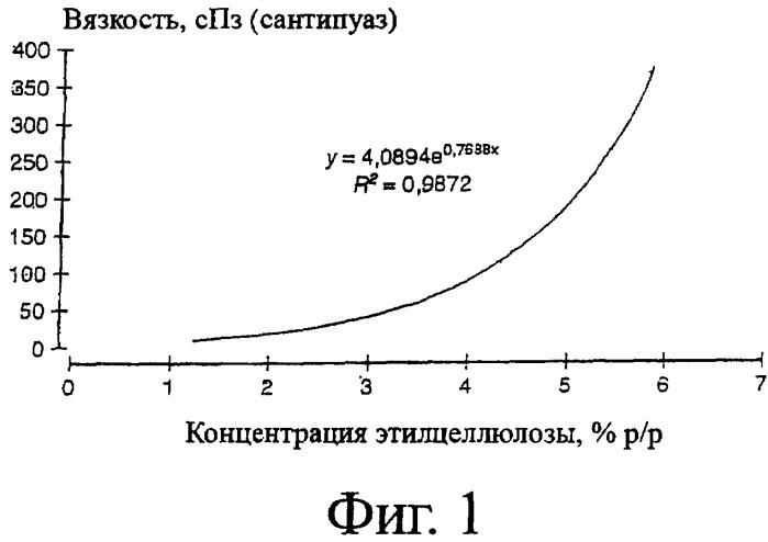 Вязкий лекарственный препарат для инъекций, содержащий этанол и жирорастворимое, непроницаемое для рентгеновского излучения соединение