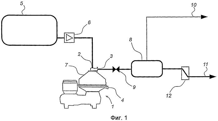 Способ и устройство для разделения жидкой среды путем центробежной сепарации и испарения