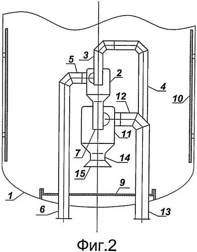 Газожидкостный реактор (варианты)