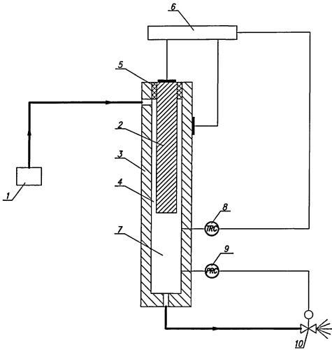 Способ непрерывного осуществления электрохимической реакции в суб- и сверхкритических флюидах и устройство для его проведения