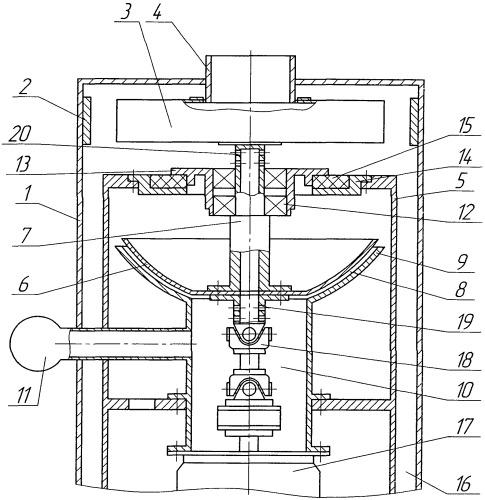 Ударно-центробежная дробилка с газостатической опорой