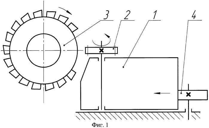 Способ зубонарезания цилиндрических колес