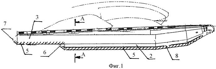 Профилированная нижняя часть мягкого поплавка с поперечным реданом