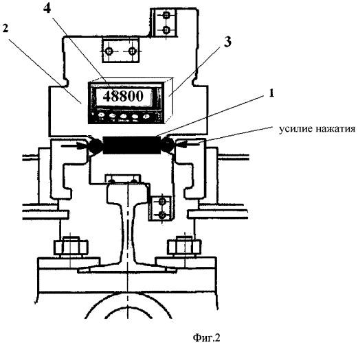 Переносной измеритель усилий нажатия тормозных шин в вагонных замедлителях
