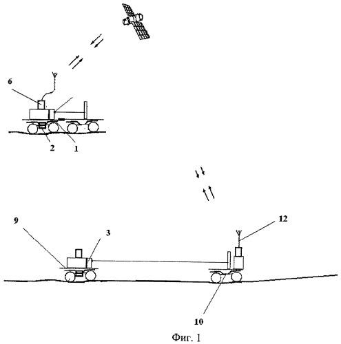 Мобильный комплекс для диагностирования железнодорожного пути