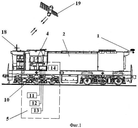Устройство для контроля ширины колеи железнодорожного пути